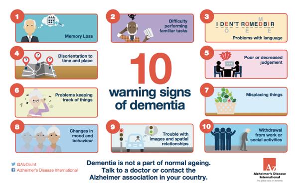 dementia-10-warning-signs